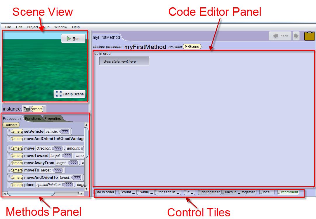 Alice FAQ Alice Overview – Method of Procedure Template